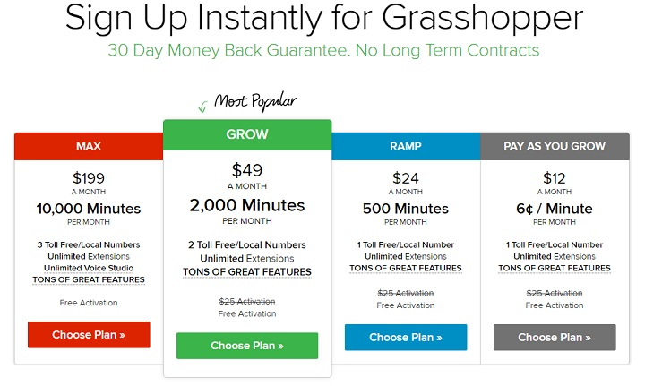 different 800 number pricing for grasshopper
