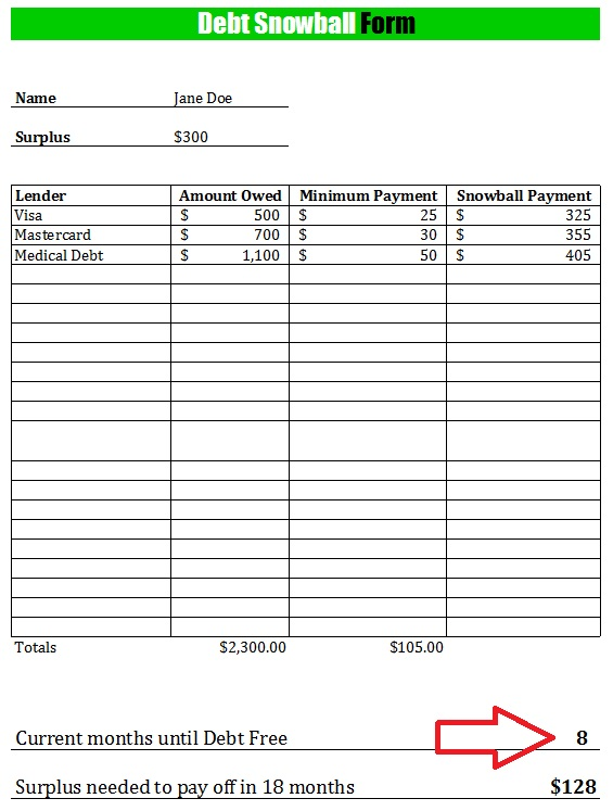 Free Debt Snowball Form Worksheet Comes With
