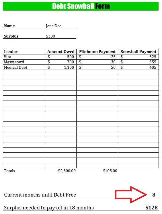 debt snowball worksheet sample