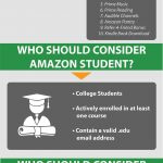 Amazon Student vs Amazon Prime Infographic 50 percent (1)
