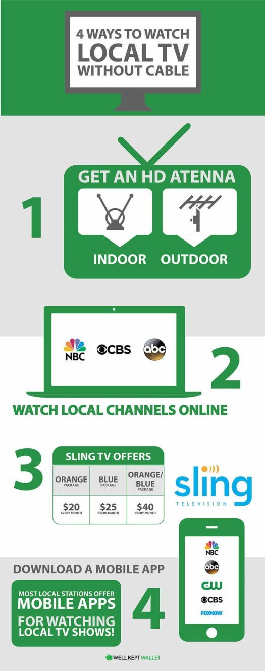 4 ways to watch local tv without cable or satellite rh wellkeptwallet com