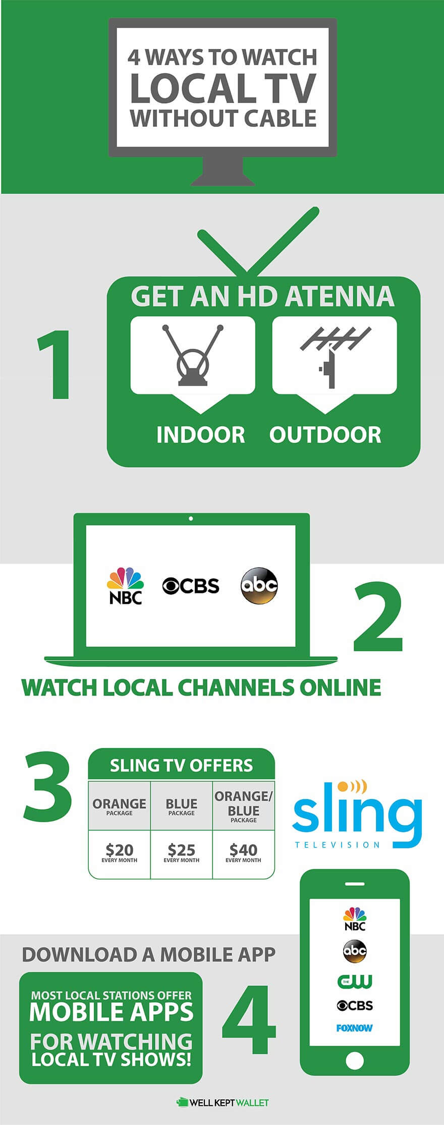 be776988d Ways to Watch Local Without Cable Infographic 50 percent (1)