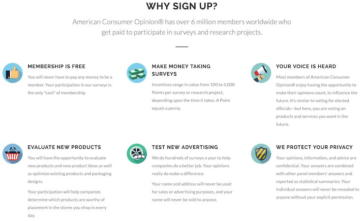 Different aspects of signing up for American Consumer Opinion
