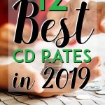 Best CD rates pinterest pin
