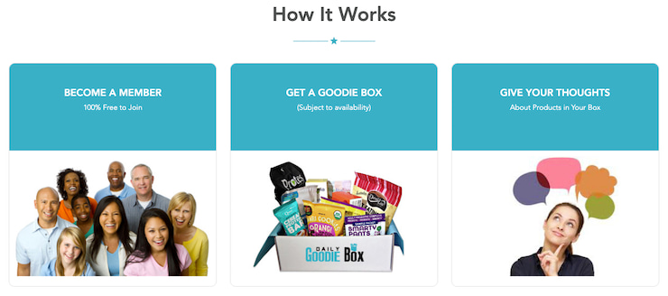 How Daily Goodie Box works