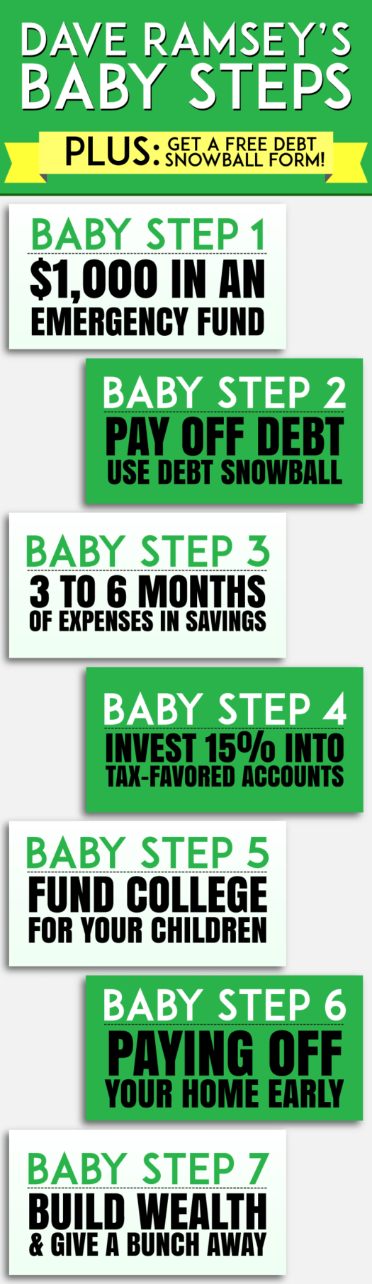 Dave Ramsey's 7 baby steps vertical infographic