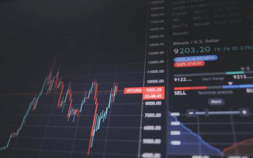stock market simulators