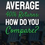average 401k