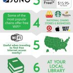 9 ways to get free internet infographic verticle