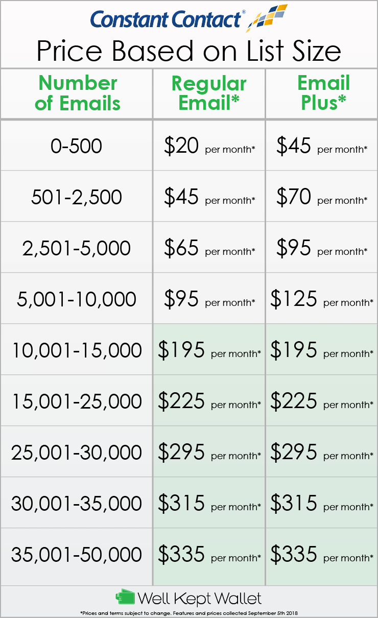 Price-Comparison-constant-contact-01
