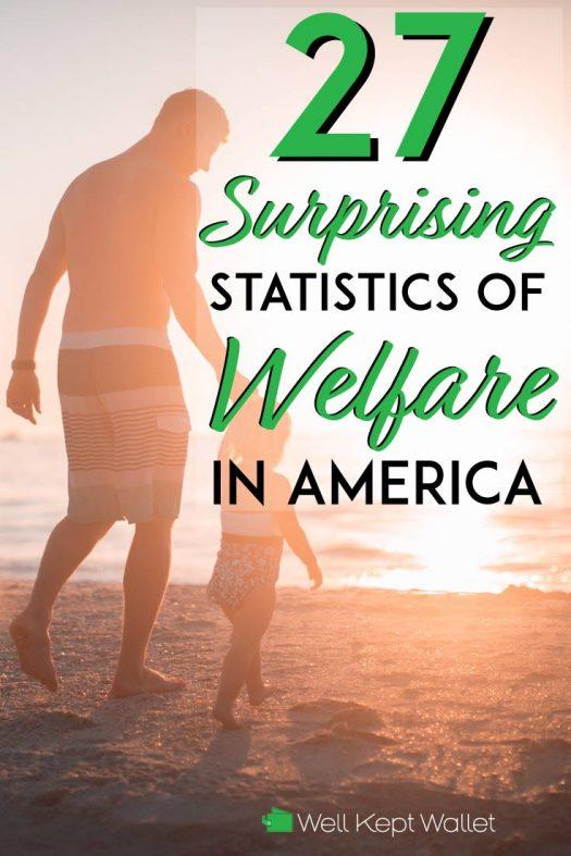 27 surprising statistics of welfare in america pinterest pin