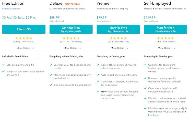 TurboTax plans and prices 2019
